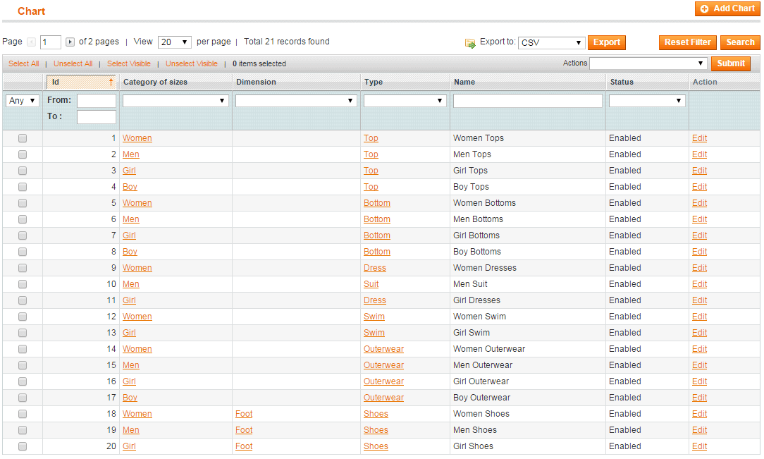 Size Chart list on admin end
