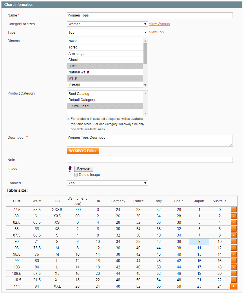 Size Chart edit on admin end